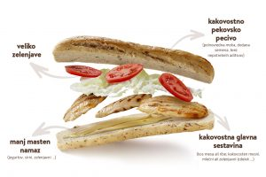 AS sendviči kakovostni
