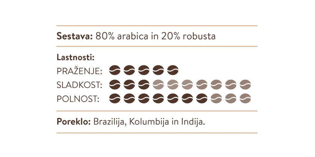 Lastnosti kave AS Barcaffe